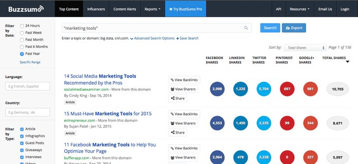 Blogging Tools - BuzzSumo
