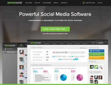 Top Twitter Tools - Sprout Social