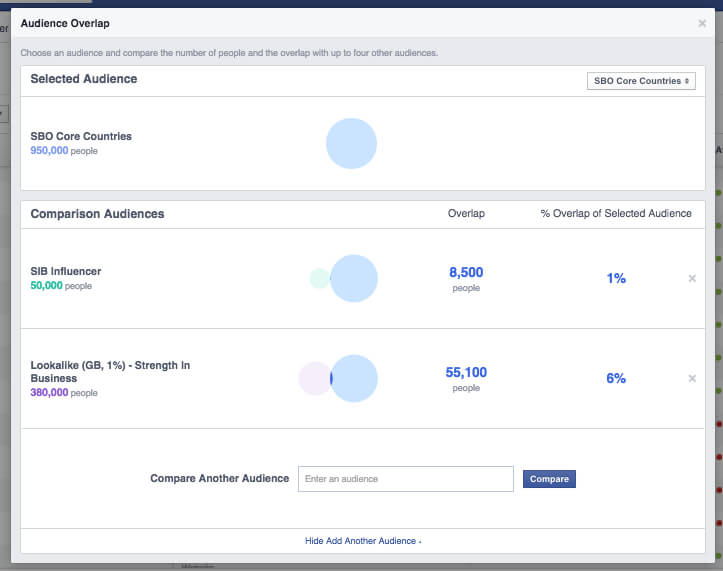 Facebook Marketing Hacks Audience Overlap - StrengthInBusiness